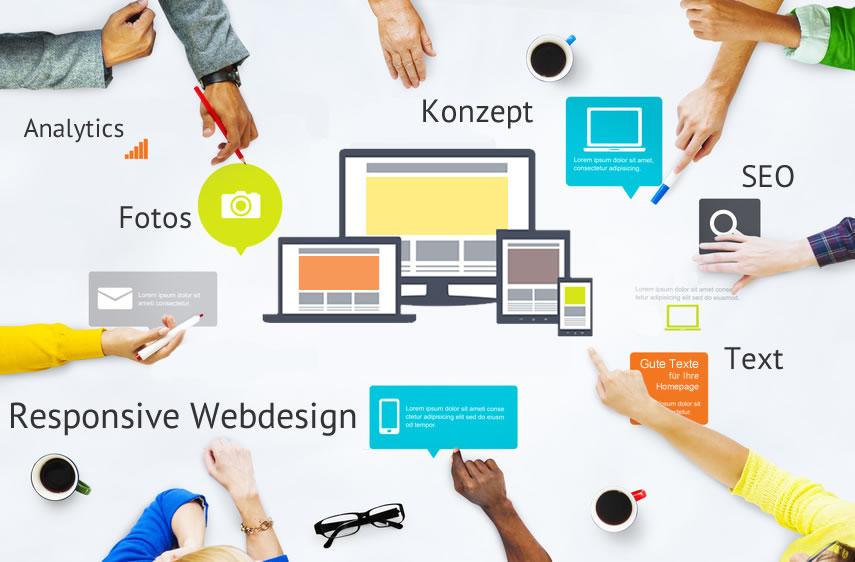 Responsive Webdesign | Köln-Mülheim |Projektteam Onlineformat
